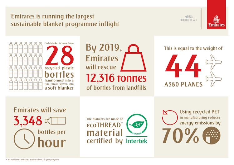 Emirates_ecothread_infographic_FINAL-1